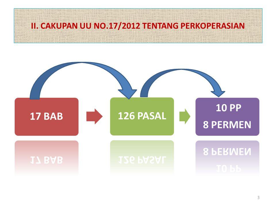 Lanjutan … C.Persiapan AD/ART/Persus – Persus KSP Baru.