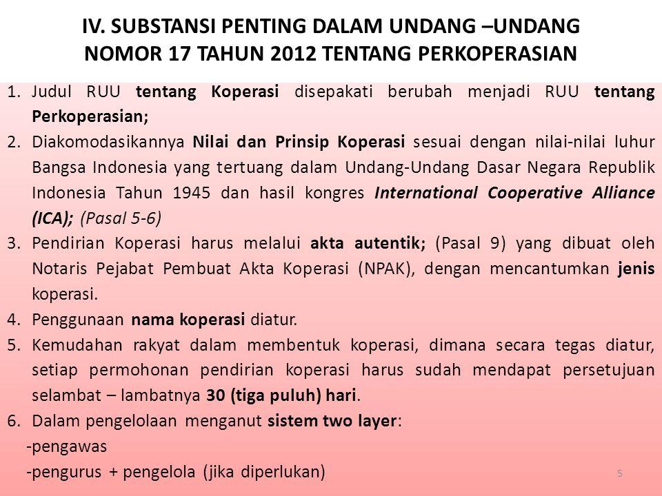 Badan Hukum Modal dasar Koperasi Tidak ada kewajiban PJ Modal Awal Saham : SP : SMK : PJ Pemilik Minimal Maximal 4.