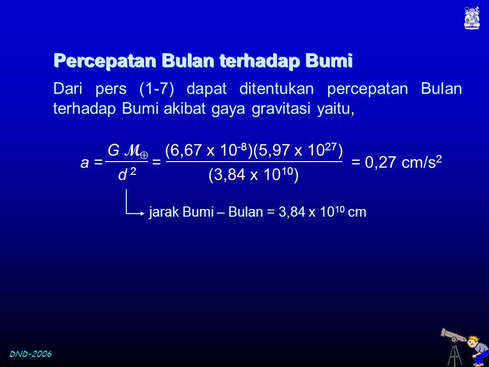 DND-2006 Dari pers (1-7) dapat ditentukan percepatan Bulan terhadap Bumi akibat gaya gravitasi yaitu, jarak Bumi – Bulan = 3,84 x 10 10 cm Percepatan