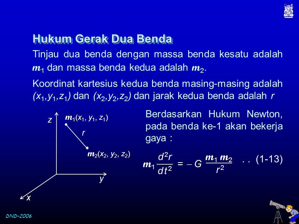 DND-2006 m 2 (x 2, y 2, z 2 ) m 1 (x 1, y 1, z 1 ) Tinjau dua benda dengan massa benda kesatu adalah m 1 dan massa benda kedua adalah m 2. Berdasarkan