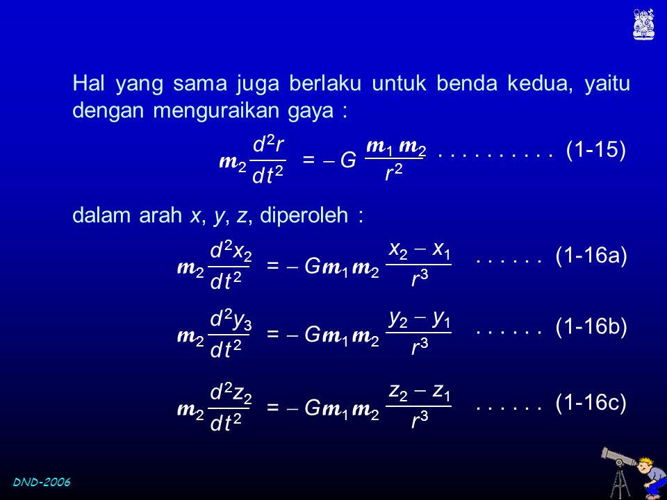 DND-2006 dalam arah x, y, z, diperoleh : d 2x2d 2x2 m 2 =  G m 1 m 2 d t 2d t 2 x2  x1x2  x1 r 3r 3...... (1-16a) d 2y3d 2y3 m 2 =  G m 1 m 2 d t