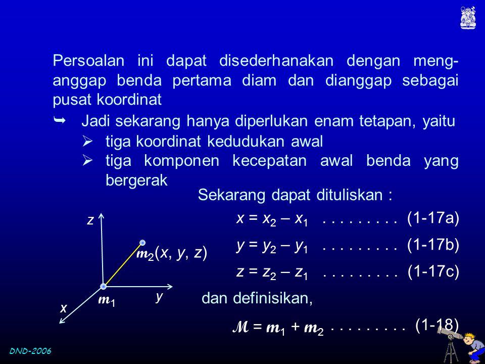 DND-2006  tiga koordinat kedudukan awal  tiga komponen kecepatan awal benda yang bergerak m1m1 m 2 (x, y, z) x y z Sekarang dapat dituliskan : x = x