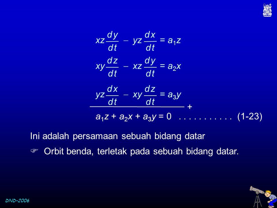 DND-2006 xz  yz = a 1 z d yd y d td t d xd x d td t xy  xz = a 2 x d zd z d td t d yd y d td t yz  xy = a 3 y d xd x d td t d zd z d td t Ini adala