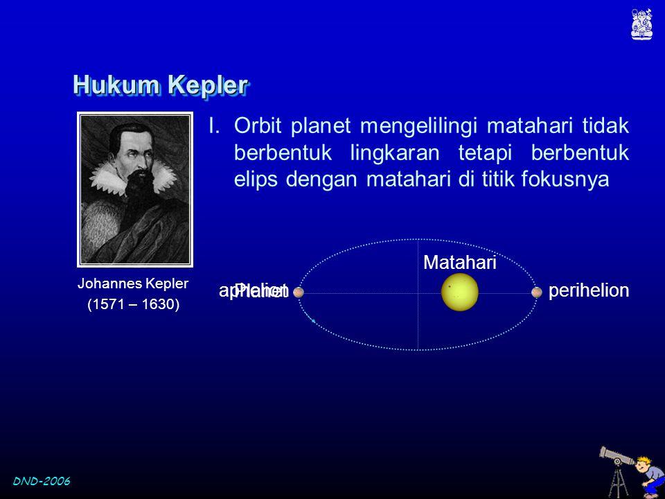DND-2006 Hukum Kepler I.Orbit planet mengelilingi matahari tidak berbentuk lingkaran tetapi berbentuk elips dengan matahari di titik fokusnya aphelion