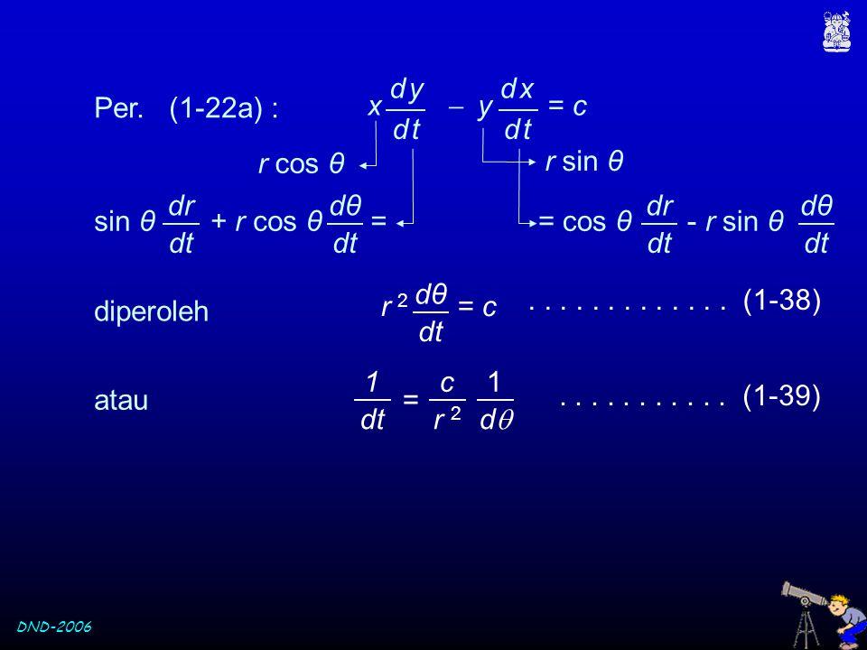 DND-2006 x  y = c d yd y d td t d xd x d td t Per. (1-22a) : r cos θ = cos θ - r sin θ dr dt dθdθ r sin θ sin θ + r cos θ = dr dt dθdθ diperoleh r 2