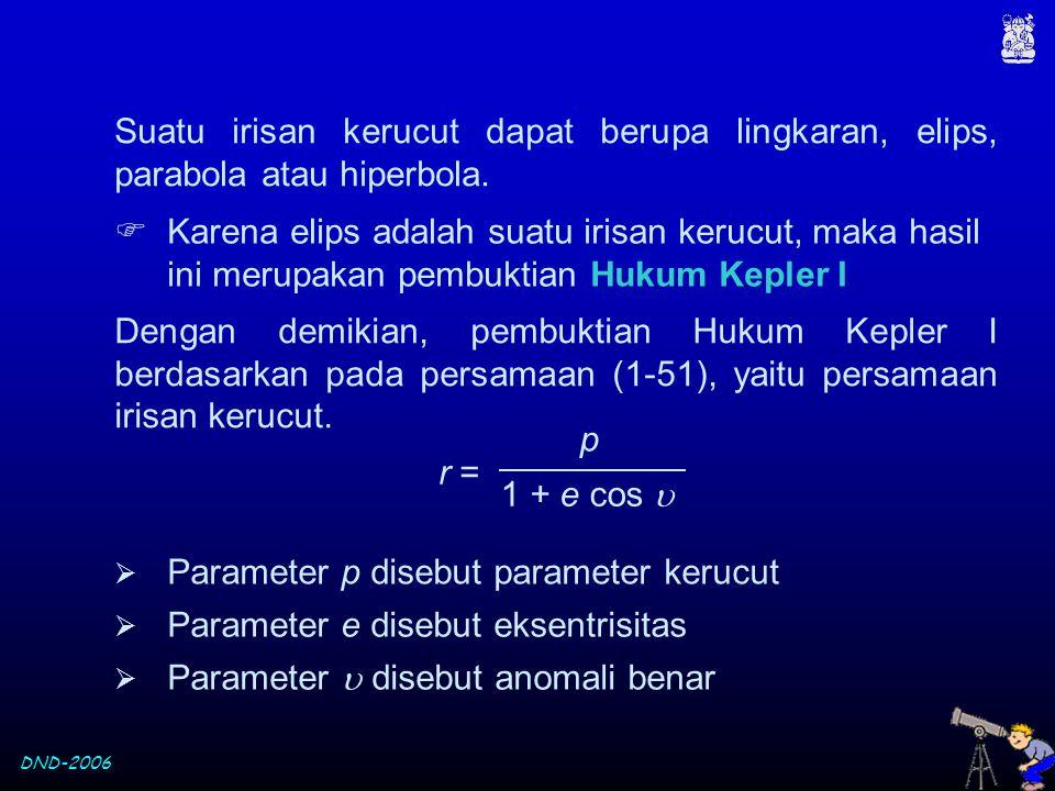 DND-2006 Suatu irisan kerucut dapat berupa lingkaran, elips, parabola atau hiperbola.  Karena elips adalah suatu irisan kerucut, maka hasil ini merup