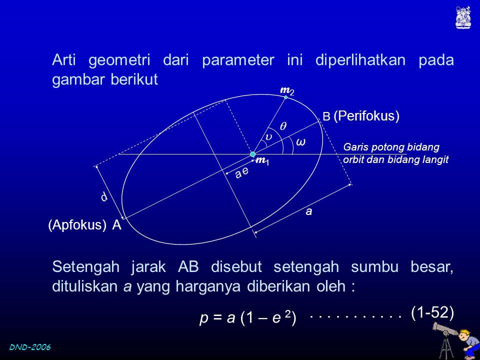 DND-2006 Arti geometri dari parameter ini diperlihatkan pada gambar berikut   ω p A B m1m1 m2m2 a a ea e Garis potong bidang orbit dan bidang langit