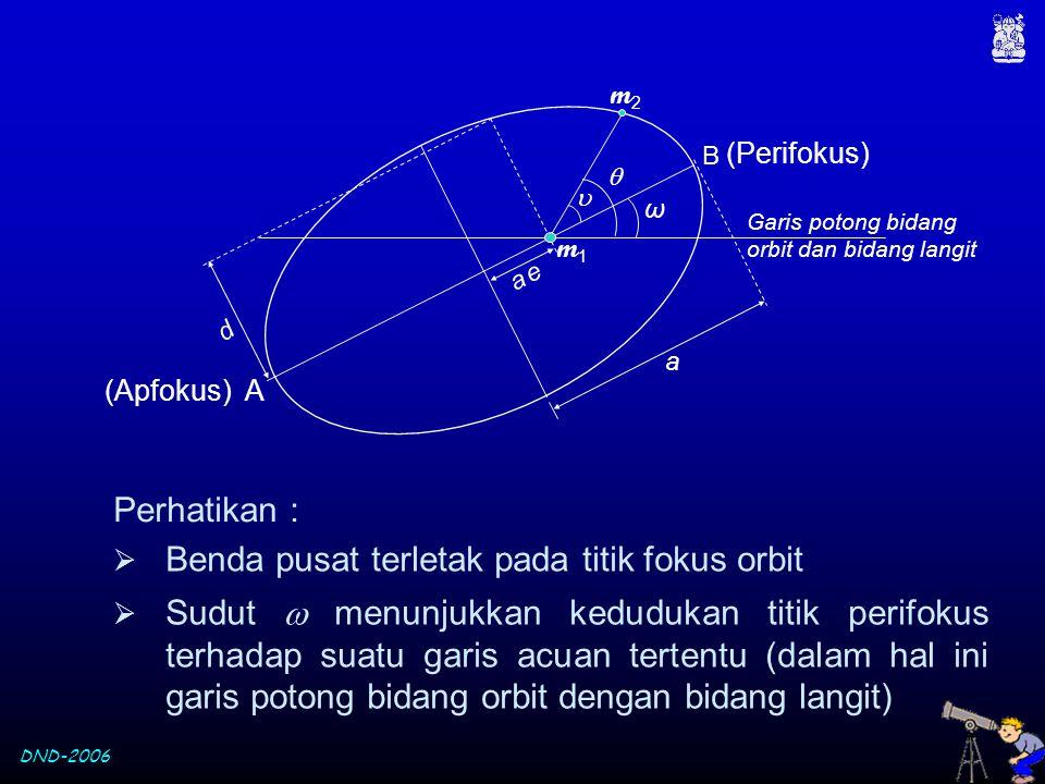 DND-2006 Perhatikan :  Benda pusat terletak pada titik fokus orbit  Sudut  menunjukkan kedudukan titik perifokus terhadap suatu garis acuan tertent
