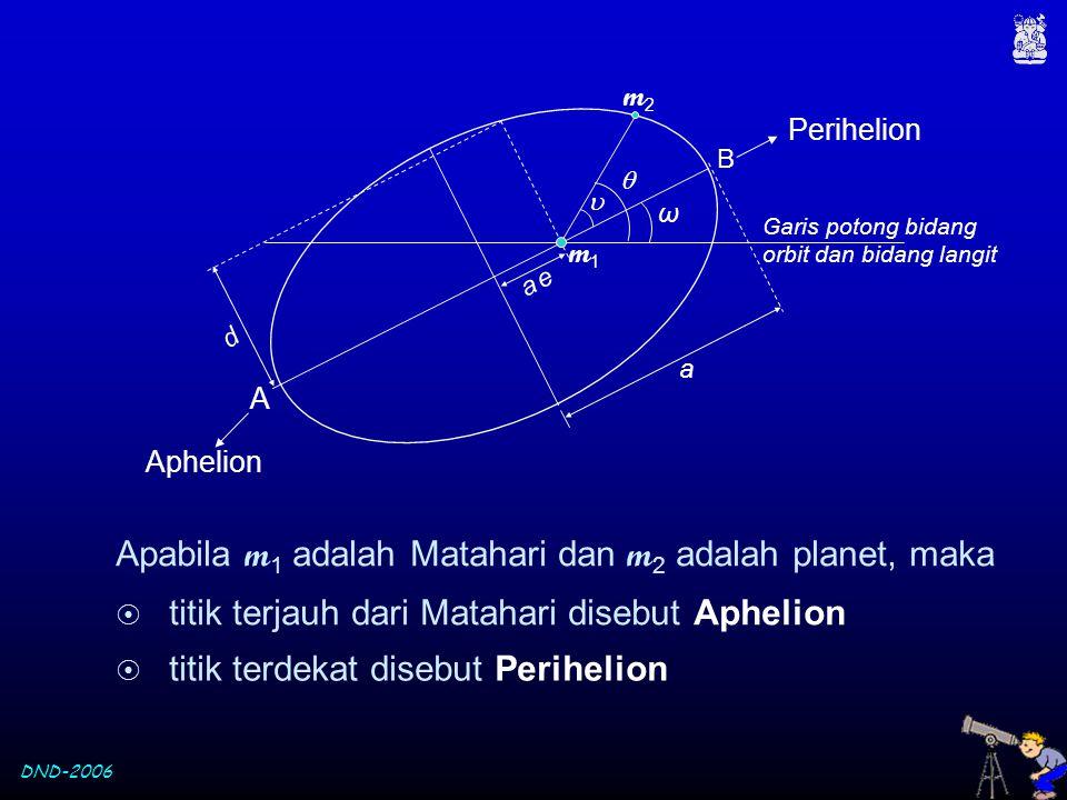 DND-2006 Aphelion Perihelion Apabila m 1 adalah Matahari dan m 2 adalah planet, maka  titik terjauh dari Matahari disebut Aphelion  titik terdekat d