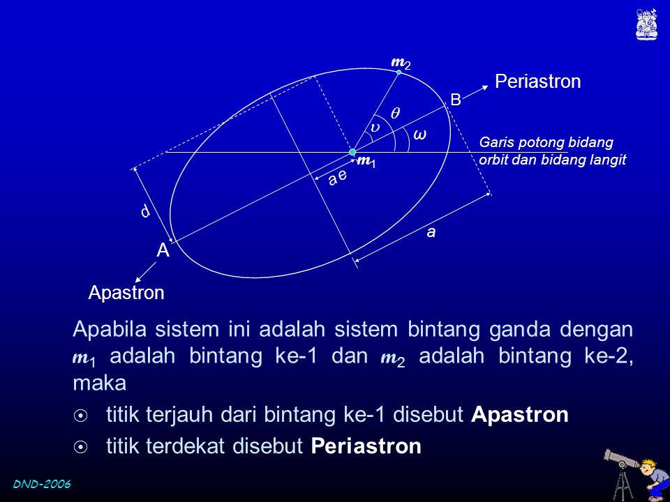 DND-2006 Apastron Periastron Apabila sistem ini adalah sistem bintang ganda dengan m 1 adalah bintang ke-1 dan m 2 adalah bintang ke-2, maka  titik t