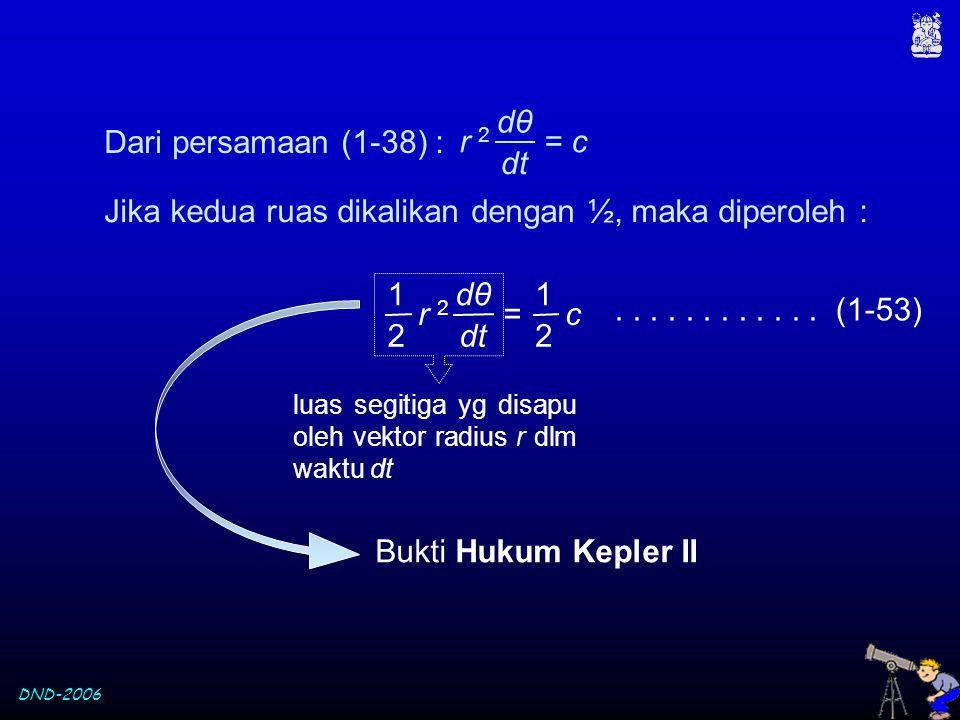 DND-2006 Dari persamaan (1-38) : Jika kedua ruas dikalikan dengan ½, maka diperoleh : r 2 = c dθdθ dt r 2 = c dθdθ dt 1 2 1 2............ (1-53) luas
