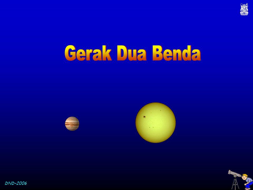 DND-2006 Dari pers (1-7) dapat ditentukan percepatan Bulan terhadap Bumi akibat gaya gravitasi yaitu, jarak Bumi – Bulan = 3,84 x 10 10 cm Percepatan Bulan terhadap Bumi Percepatan Bulan terhadap Bumi (6,67 x 10 -8 )(5,97 x 10 27 ) (3,84 x 10 10 )d 2d 2 a === 0,27 cm/s 2 G M 