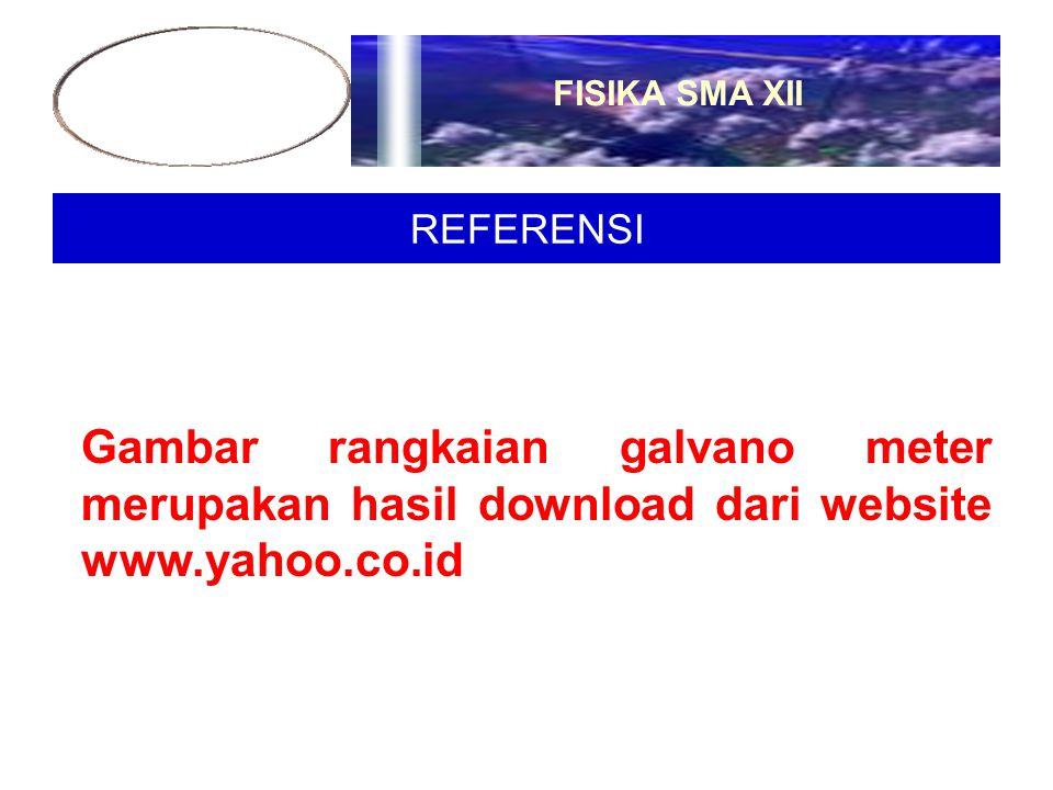 REFERENSI FISIKA SMA XII Gambar rangkaian galvano meter merupakan hasil download dari website www.yahoo.co.id