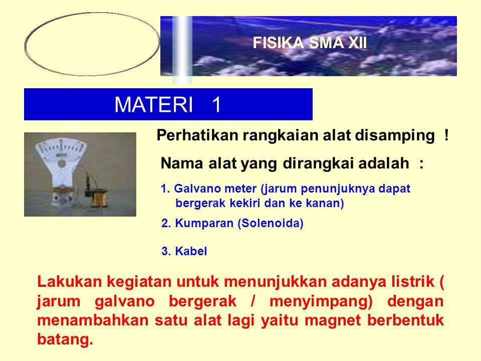MATERI 1 Perhatikan rangkaian alat disamping ! Nama alat yang dirangkai adalah : 1. Galvano meter (jarum penunjuknya dapat bergerak kekiri dan ke kana
