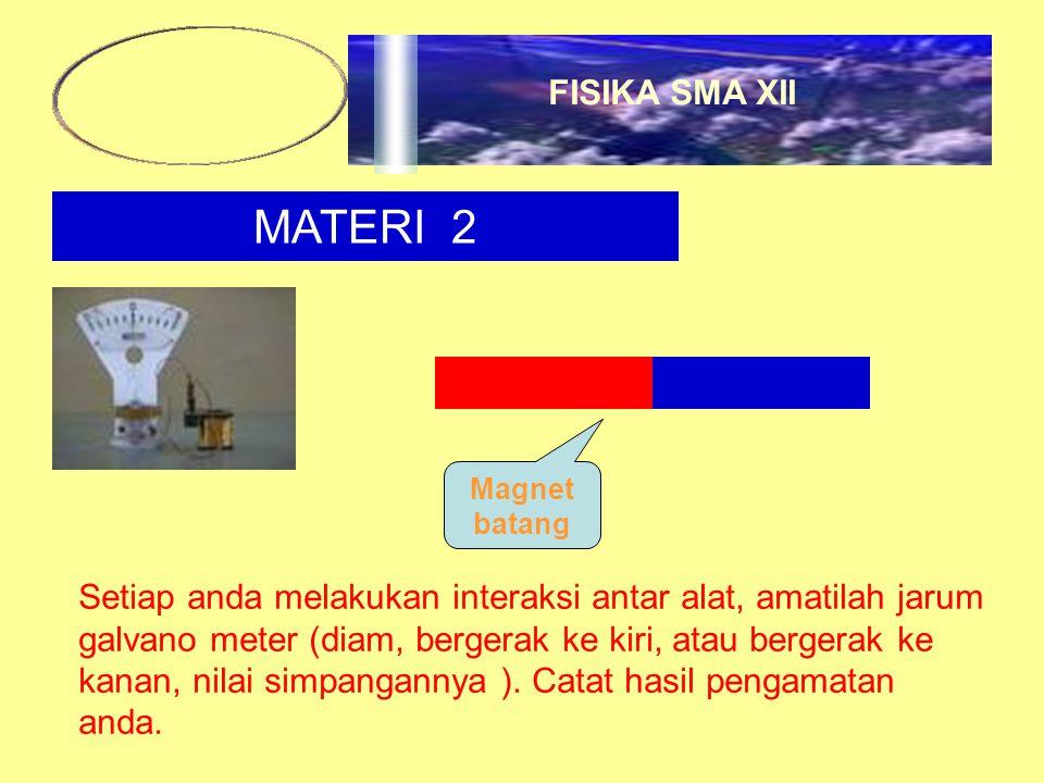 MATERI 2 Magnet batang Setiap anda melakukan interaksi antar alat, amatilah jarum galvano meter (diam, bergerak ke kiri, atau bergerak ke kanan, nilai