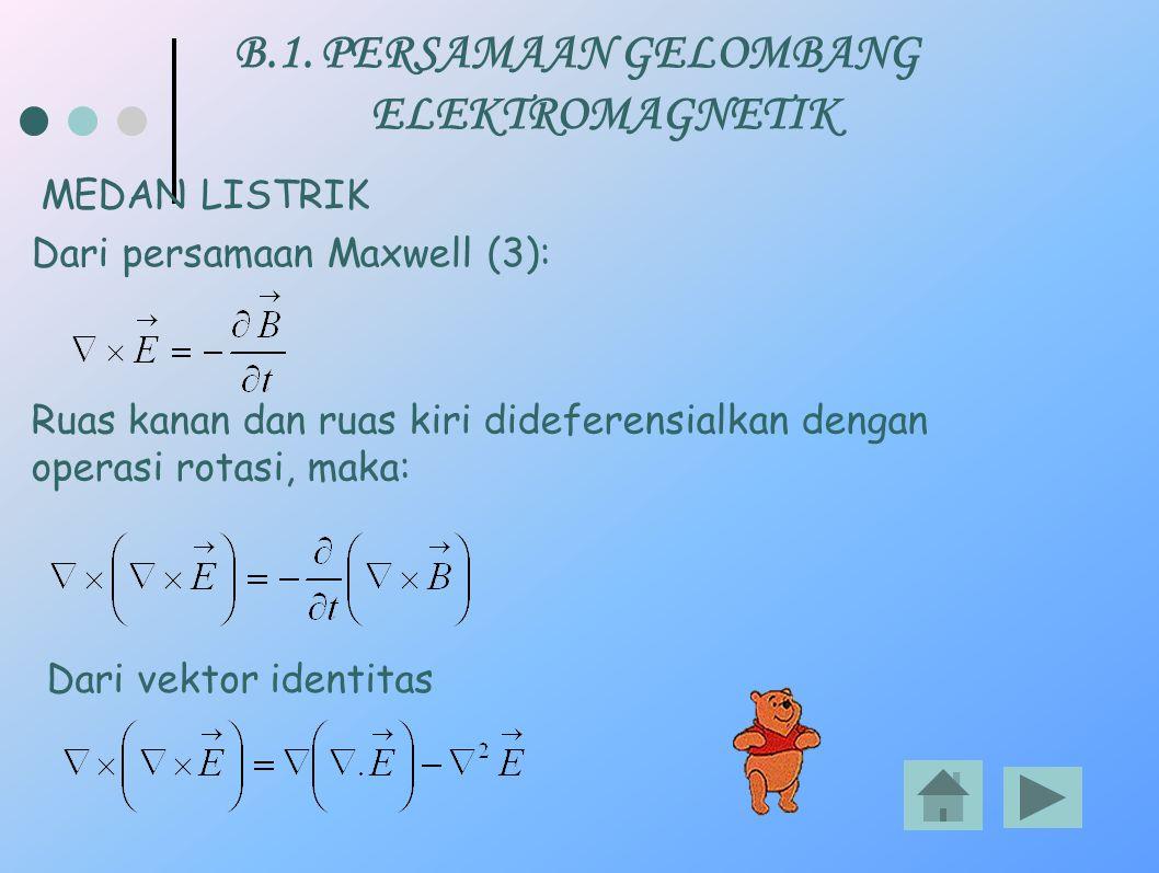B.1. PERSAMAAN GELOMBANG ELEKTROMAGNETIK MEDAN LISTRIK Dari persamaan Maxwell (3): Ruas kanan dan ruas kiri dideferensialkan dengan operasi rotasi, ma