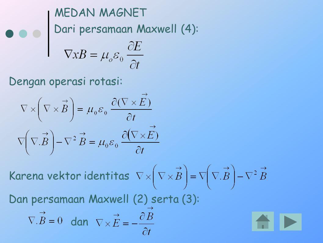 MEDAN MAGNET Dari persamaan Maxwell (4): Dengan operasi rotasi: Karena vektor identitas Dan persamaan Maxwell (2) serta (3): dan