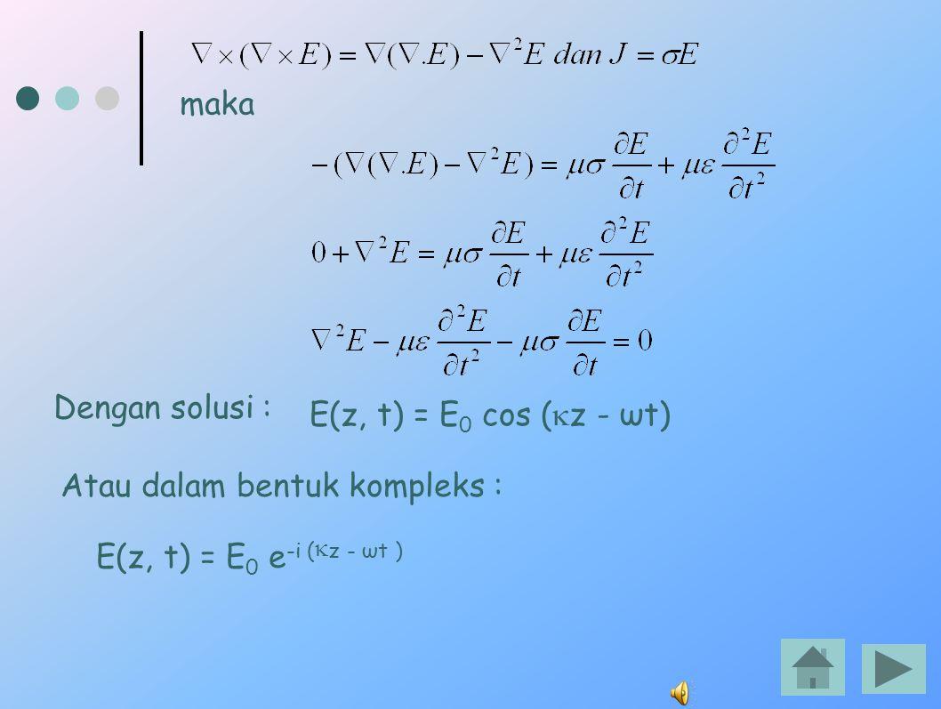 maka Dengan solusi : E(z, t) = E 0 cos (  z - ωt) Atau dalam bentuk kompleks : E(z, t) = E 0 e -i (  z - ωt )