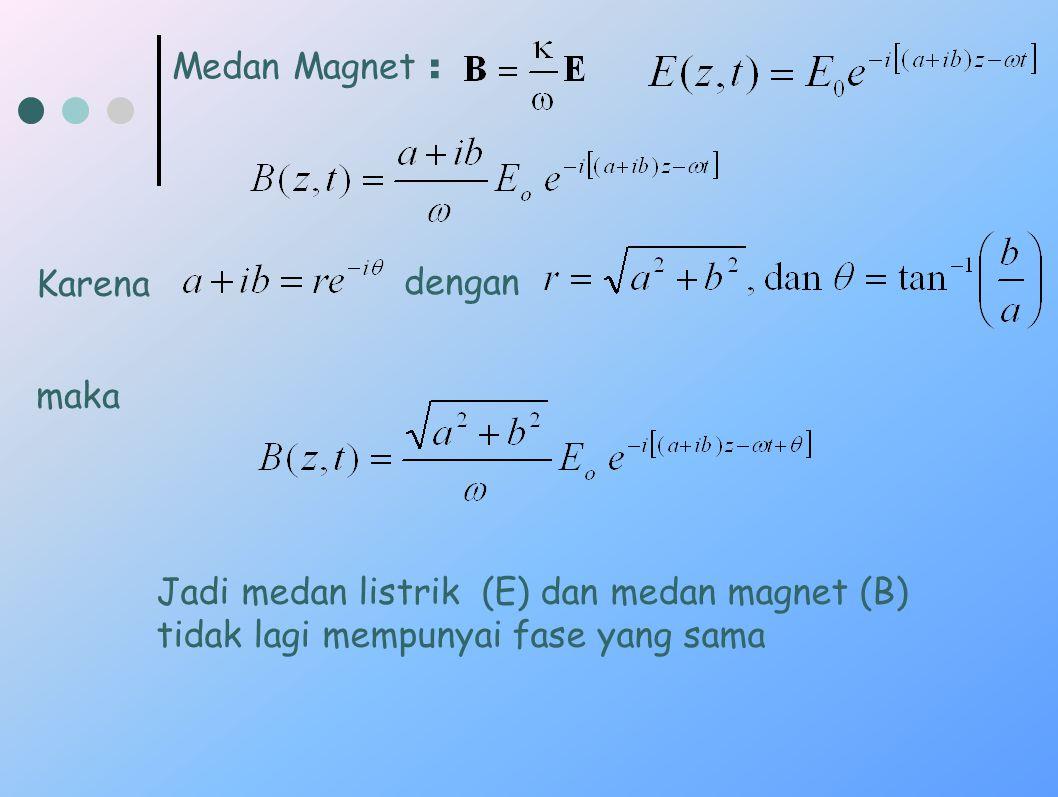 Medan Magnet : Jadi medan listrik (E) dan medan magnet (B) tidak lagi mempunyai fase yang sama Karena dengan maka