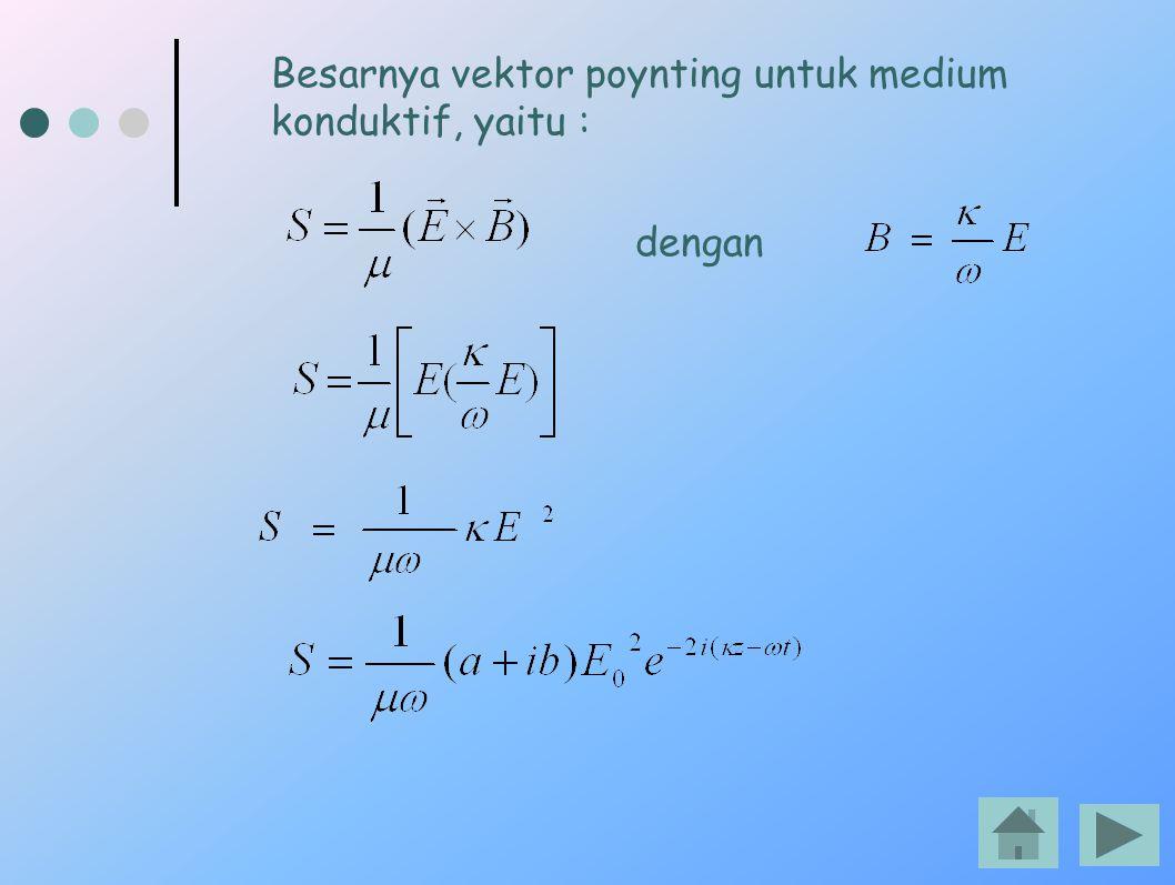 Besarnya vektor poynting untuk medium konduktif, yaitu : dengan