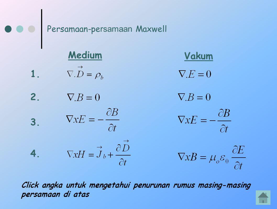Persamaan-pe rsamaan Maxwell Vakum Medium 1. 2. 3. 4. Click angka untuk mengetahui penurunan rumus masing-masing persamaan di atas
