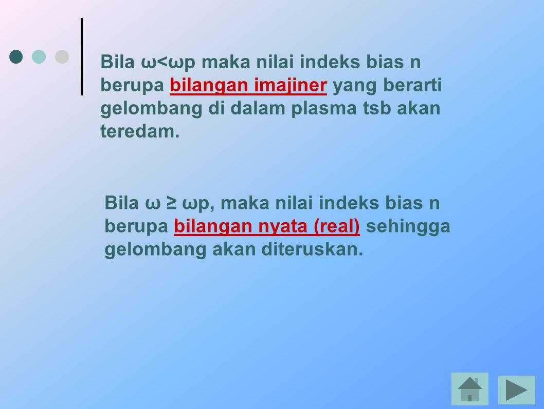 Bila ω<ωp maka nilai indeks bias n berupa bilangan imajiner yang berarti gelombang di dalam plasma tsb akan teredam. Bila ω ≥ ωp, maka nilai indeks bi