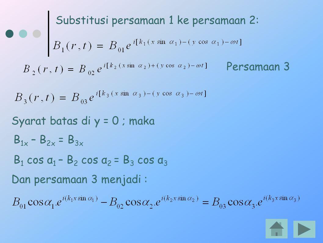Persamaan 3 Syarat batas di y = 0 ; maka B 1x – B 2x = B 3x B 1 cos α 1 – B 2 cos α 2 = B 3 cos α 3 Dan persamaan 3 menjadi : Substitusi persamaan 1 k
