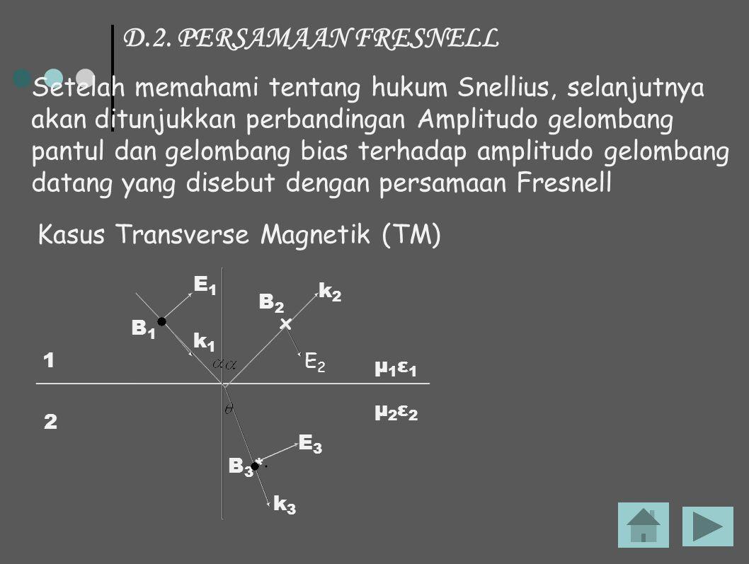 D.2. PERSAMAAN FRESNELL Setelah memahami tentang hukum Snellius, selanjutnya akan ditunjukkan perbandingan Amplitudo gelombang pantul dan gelombang bi