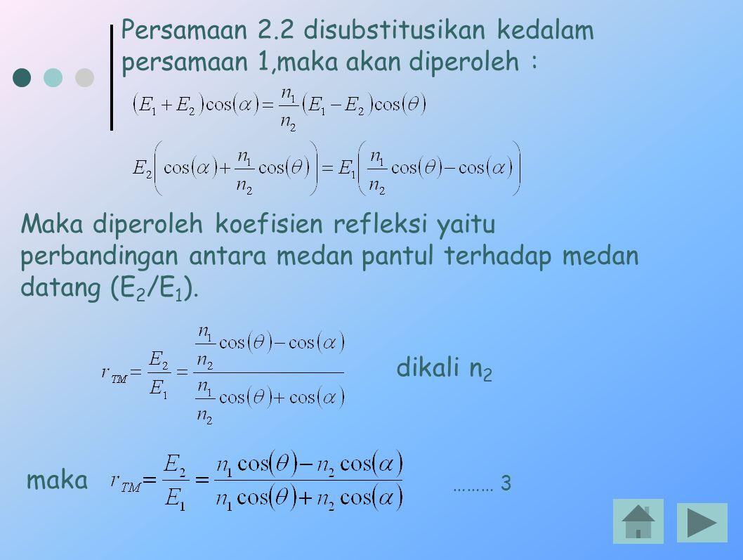 Persamaan 2.2 disubstitusikan kedalam persamaan 1,maka akan diperoleh : Maka diperoleh koefisien refleksi yaitu perbandingan antara medan pantul terha