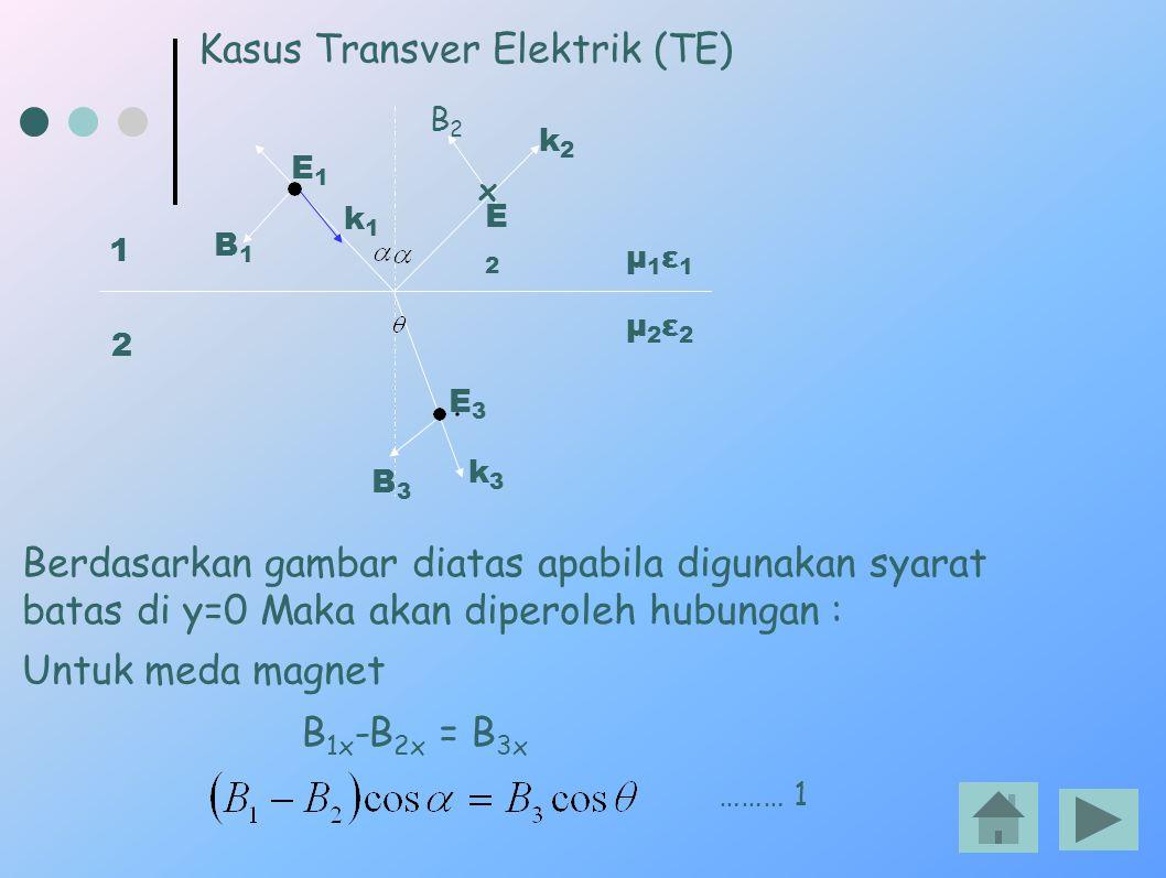 Kasus Transver Elektrik (TE) B1B1 k1k1 E1E1 k2k2 E2E2 B3B3 k3k3 E3E3 1 2 μ2ε2μ2ε2 μ1ε1μ1ε1 x B2B2 Berdasarkan gambar diatas apabila digunakan syarat b
