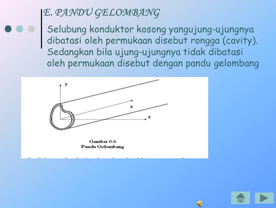 E. PANDU GELOMBANG Selubung konduktor kosong yangujung-ujungnya dibatasi oleh permukaan disebut rongga (cavity). Sedangkan bila ujung-ujungnya tidak d