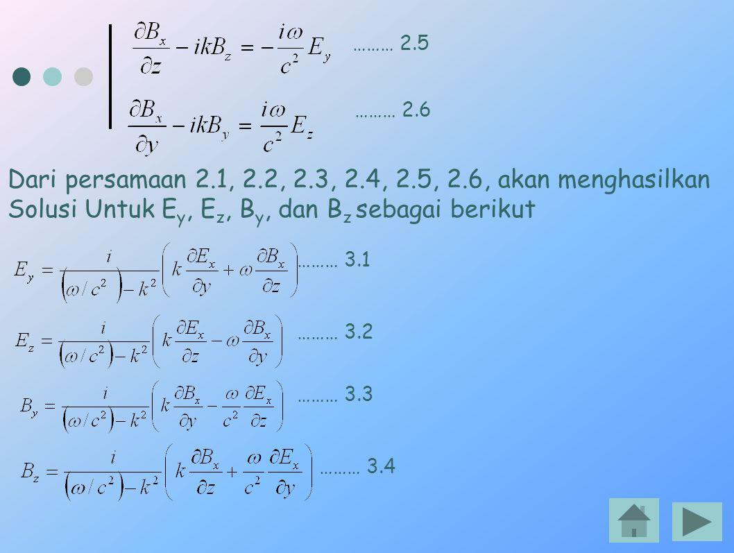 Dari persamaan 2.1, 2.2, 2.3, 2.4, 2.5, 2.6, akan menghasilkan Solusi Untuk E y, E z, B y, dan B z sebagai berikut ……… 2.5 ……… 2.6 ……… 3.1 ……… 3.2 ………