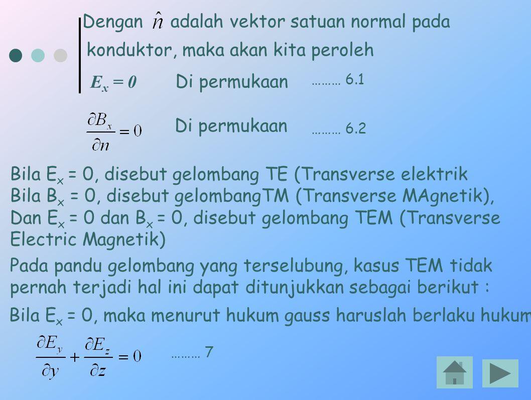 Denganadalah vektor satuan normal pada konduktor, maka akan kita peroleh E x = 0 Di permukaan Bila E x = 0, disebut gelombang TE (Transverse elektrik