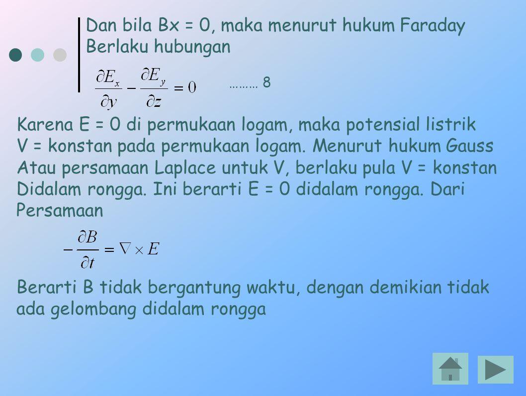 Dan bila Bx = 0, maka menurut hukum Faraday Berlaku hubungan Karena E = 0 di permukaan logam, maka potensial listrik V = konstan pada permukaan logam.