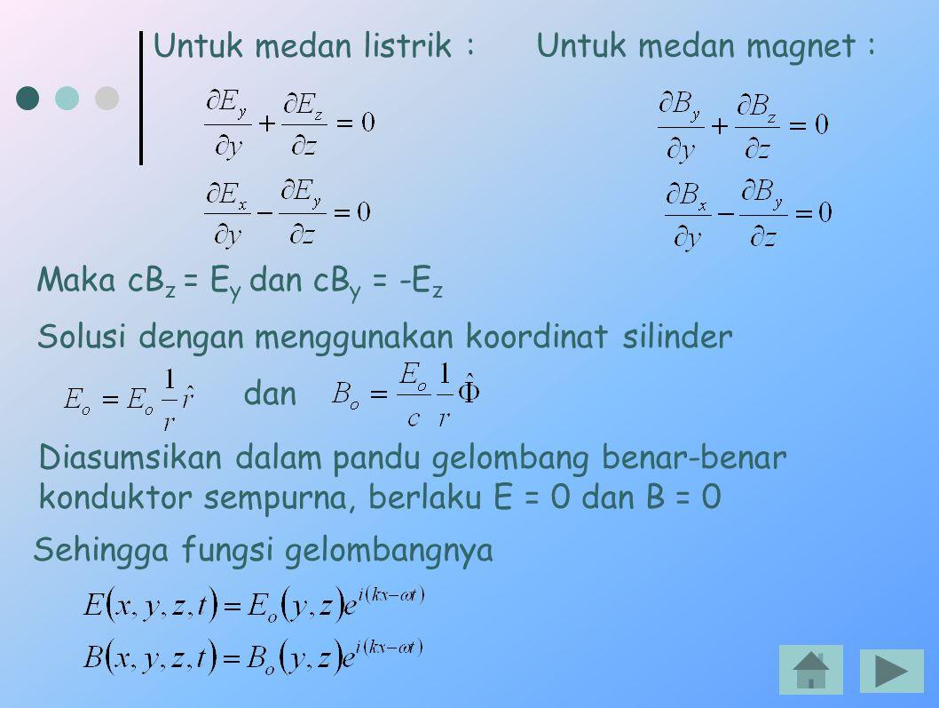 Maka cB z = E y dan cB y = -E z Untuk medan listrik : Untuk medan magnet : Solusi dengan menggunakan koordinat silinder dan Diasumsikan dalam pandu ge