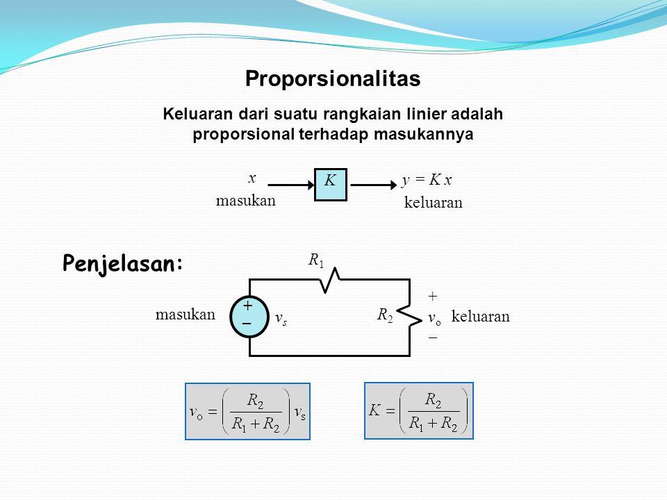 Proporsionalitas x masukan y = K x keluaran K Keluaran dari suatu rangkaian linier adalah proporsional terhadap masukannya Penjelasan: +vo+vo vsvs R1R1 R2R2 + _ masukan keluaran