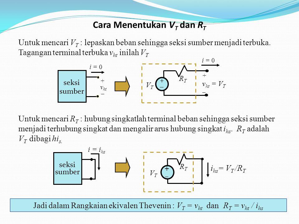 Cara Menentukan V T dan R T + v ht = V T  i = 0 +  RTRT VTVT Jadi dalam Rangkaian ekivalen Thevenin : V T = v ht dan R T = v ht / i hs i hs = V T /R T + _ RTRT VTVT i = i hs seksi sumber i = 0 seksi sumber + v ht  Untuk mencari V T : lepaskan beban sehingga seksi sumber menjadi terbuka.