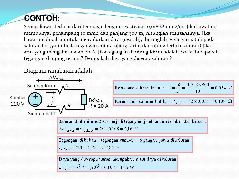 Beban Sumber 220 V ++ R R i = 20 A Saluran balik i Saluran kirim i  V saluran CONTOH: Seutas kawat terbuat dari tembaga dengan resistivitas 0,018 .mm2/m.