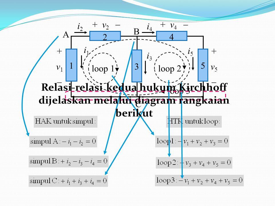 loop 1loop 2 loop 3 + v 4  i1i1 i2i2 i4i4 A B C 4 2 5 3 1 + v 2  +v5+v5 i3i3 i5i5 +v1+v1 Relasi-relasi kedua hukum Kirchhoff dijelaskan melalui diagram rangkaian berikut