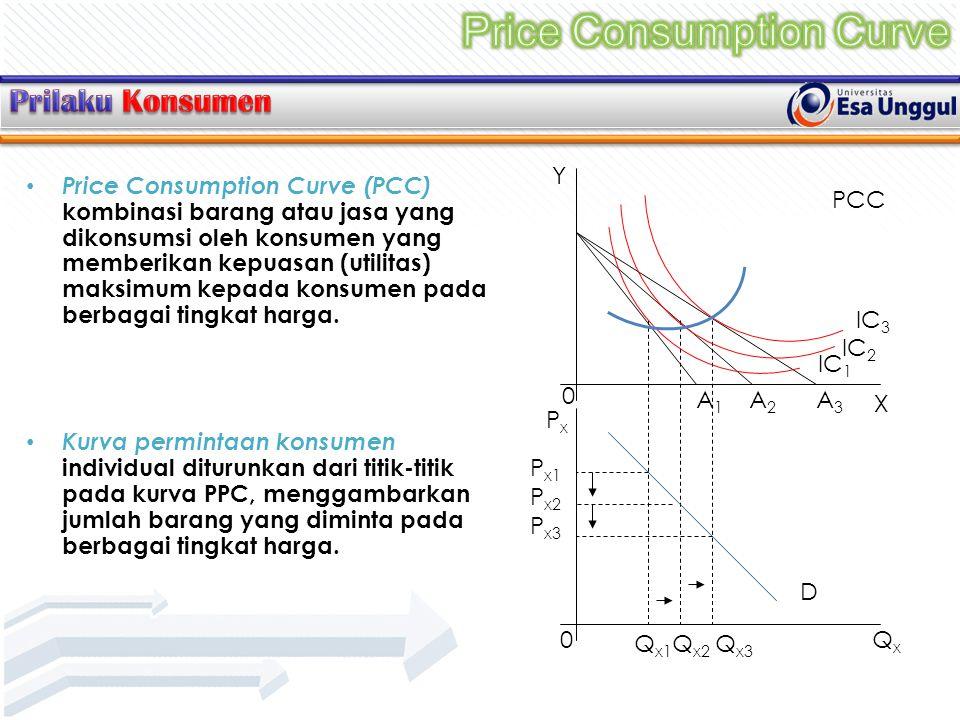 Price Consumption Curve (PCC) kombinasi barang atau jasa yang dikonsumsi oleh konsumen yang memberikan kepuasan (utilitas) maksimum kepada konsumen pa