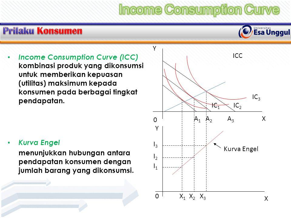 Income Consumption Curve (ICC) kombinasi produk yang dikonsumsi untuk memberikan kepuasan (utilitas) maksimum kepada konsumen pada berbagai tingkat pe