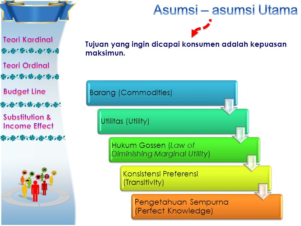 Barang (Commodities)Utilitas (Utility) Hukum Gossen (Law of Diminishing Marginal Utility) Konsistensi Preferensi (Transitivity) Pengetahuan Sempurna (