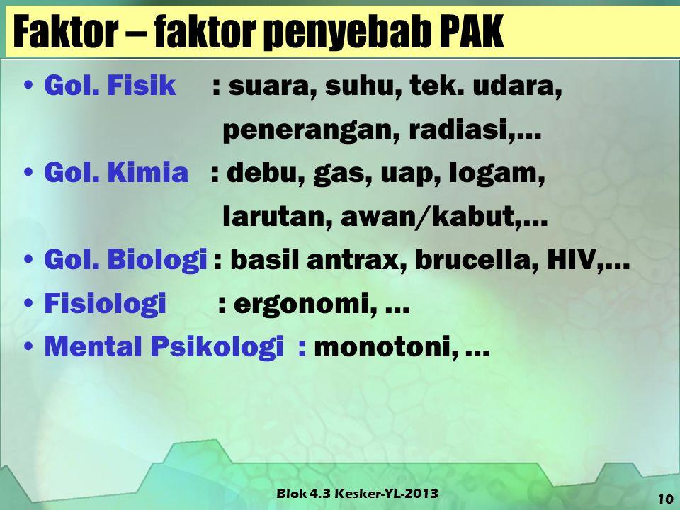 Blok 4.3 Kesker-YL-2013 Faktor – faktor penyebab PAK Gol. Fisik : suara, suhu, tek. udara, penerangan, radiasi,… Gol. Kimia : debu, gas, uap, logam, l