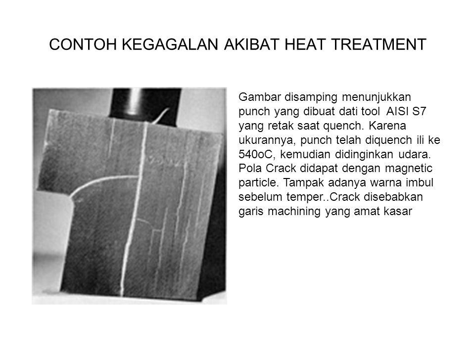 Plastic mold die dari AISI S7 tool steel didapat crack sebelum digunakan.