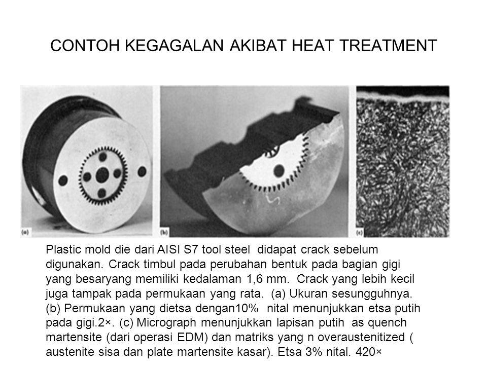 AISI M2 perkakas pembentukan logam retak begitu selesai perlakuan panas a) crack tampak dengan magnetic particle b) Butir yang overaustenisasi yang menimbulkan batas butir yang tebal yang merupakan lapisan karbida, plate kasar martensite dan austenit sisa yang tidak stabil.