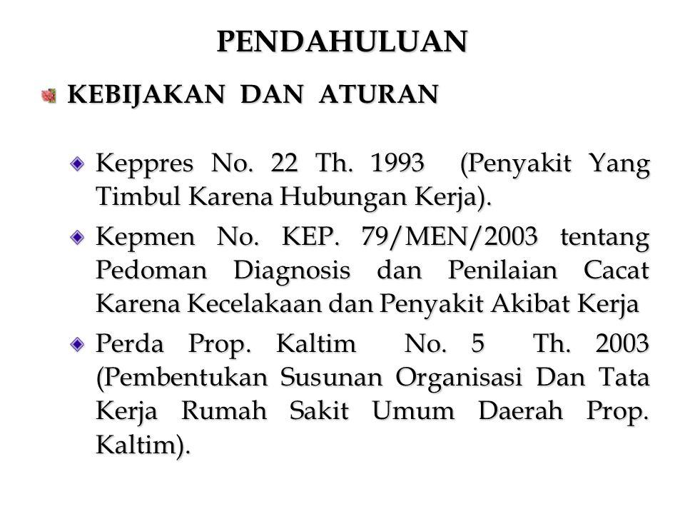 PENDAHULUAN KEBIJAKAN DAN ATURAN Keppres No. 22 Th. 1993 (Penyakit Yang Timbul Karena Hubungan Kerja). Kepmen No. KEP. 79/MEN/2003 tentang Pedoman Dia