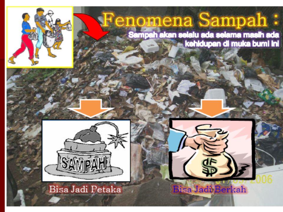 Perilaku membuang sampah yang tidak sehat Perilaku membuang sampah yang tidak sehat