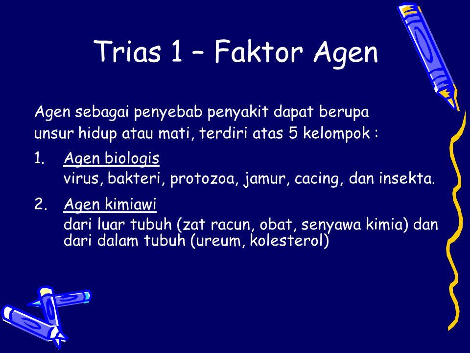 Trias 1 – Faktor Agen Agen sebagai penyebab penyakit dapat berupa unsur hidup atau mati, terdiri atas 5 kelompok : 1.Agen biologis virus, bakteri, pro
