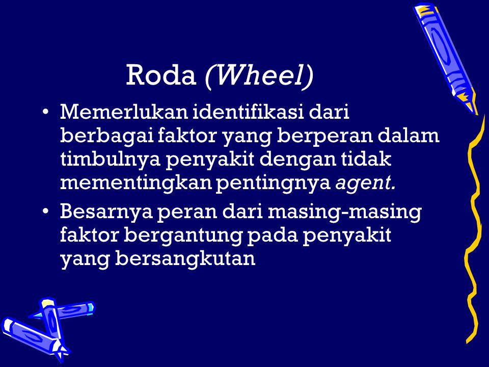 Roda (Wheel) Memerlukan identifikasi dari berbagai faktor yang berperan dalam timbulnya penyakit dengan tidak mementingkan pentingnya agent. Besarnya