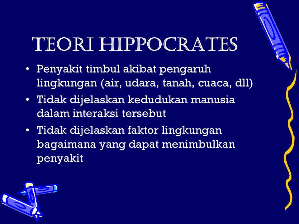TEORI HIPPOCRATES Penyakit timbul akibat pengaruh lingkungan (air, udara, tanah, cuaca, dll) Tidak dijelaskan kedudukan manusia dalam interaksi terseb